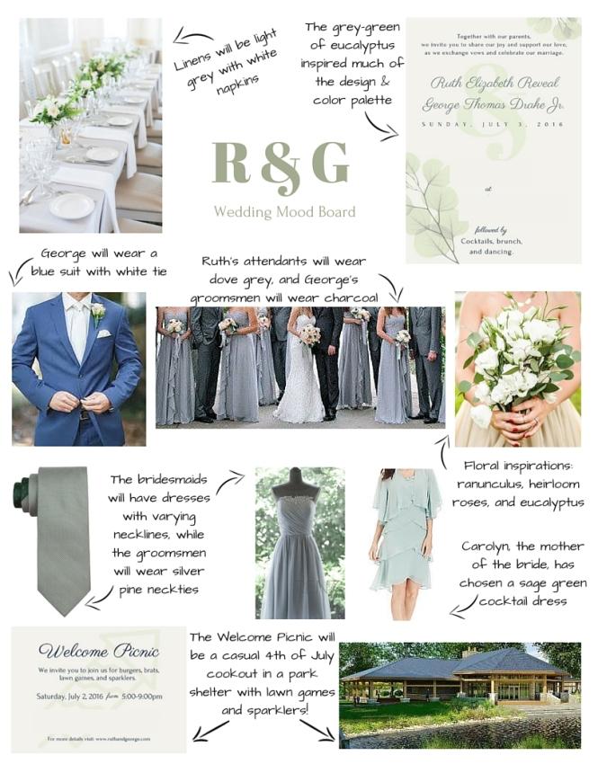 Wedding Mood Board - Blog Version